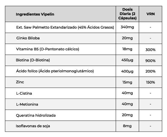 Ingredientes Vipelin - Los Consejos de Michael